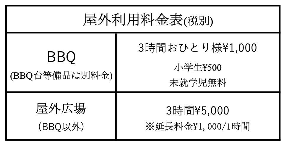 スクリーンショット 2020-03-09 15.12.27.png